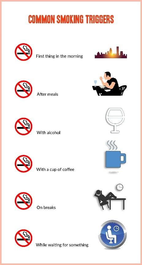 World No Tobacco Day message by Slonkit